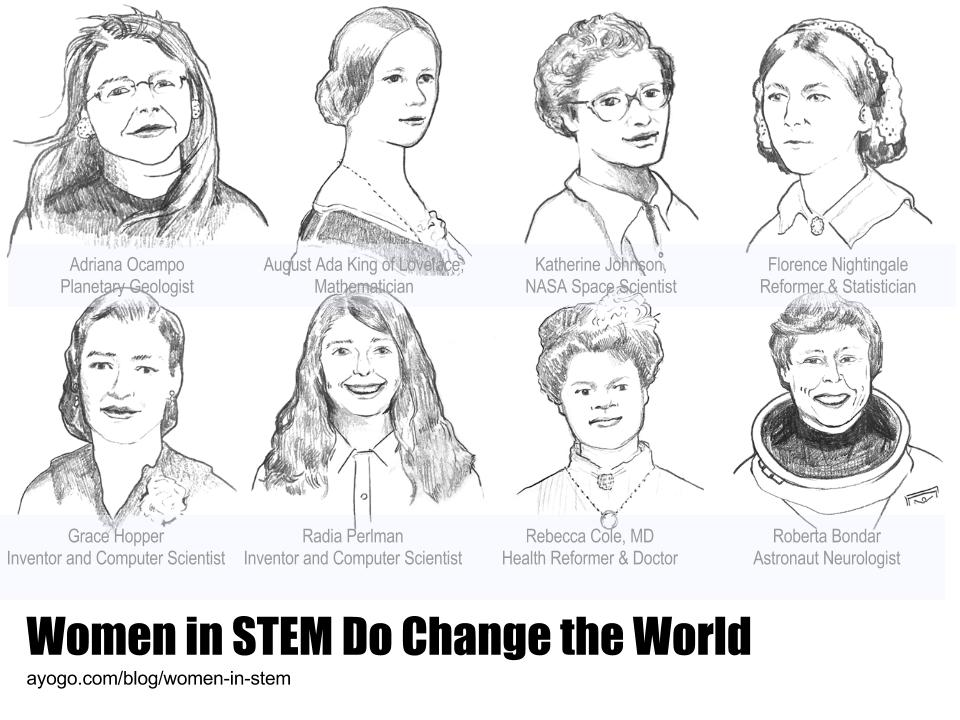 13 amazingly cool women in stem who changed the world